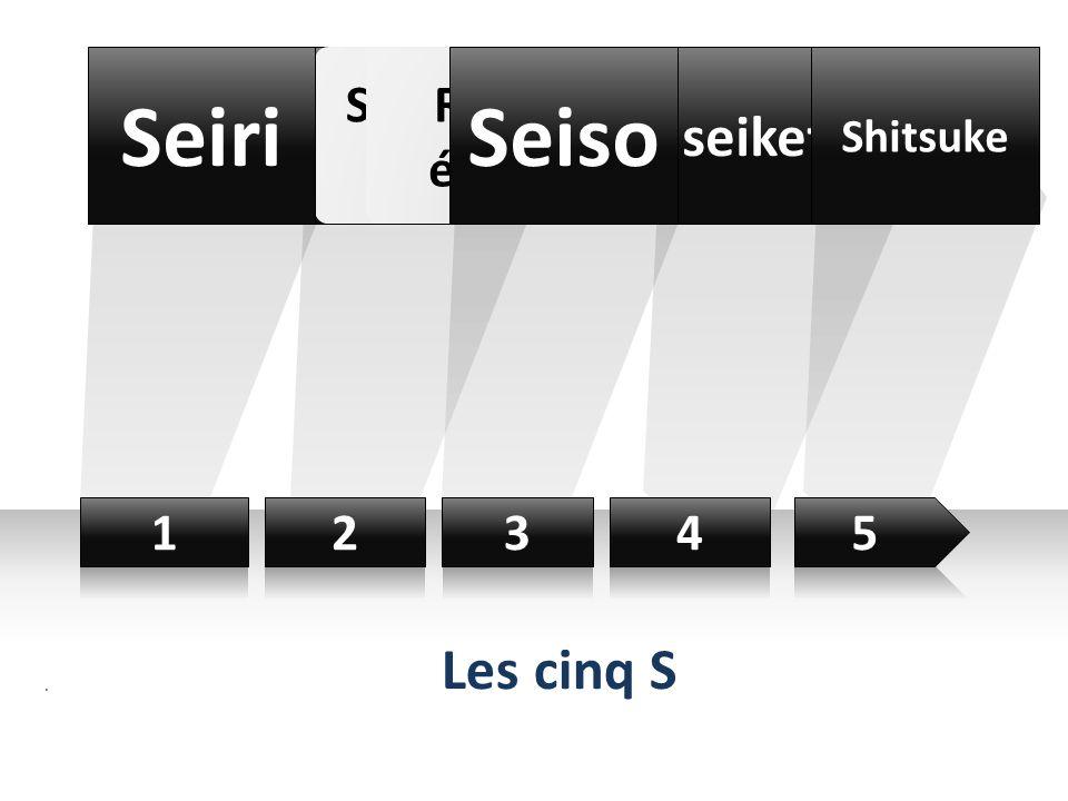 Seiri Seiso Seiton seiketsu Les cinq S Supprimer l'inutile