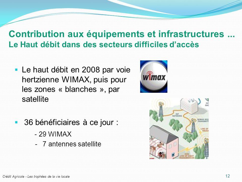 Contribution aux équipements et infrastructures
