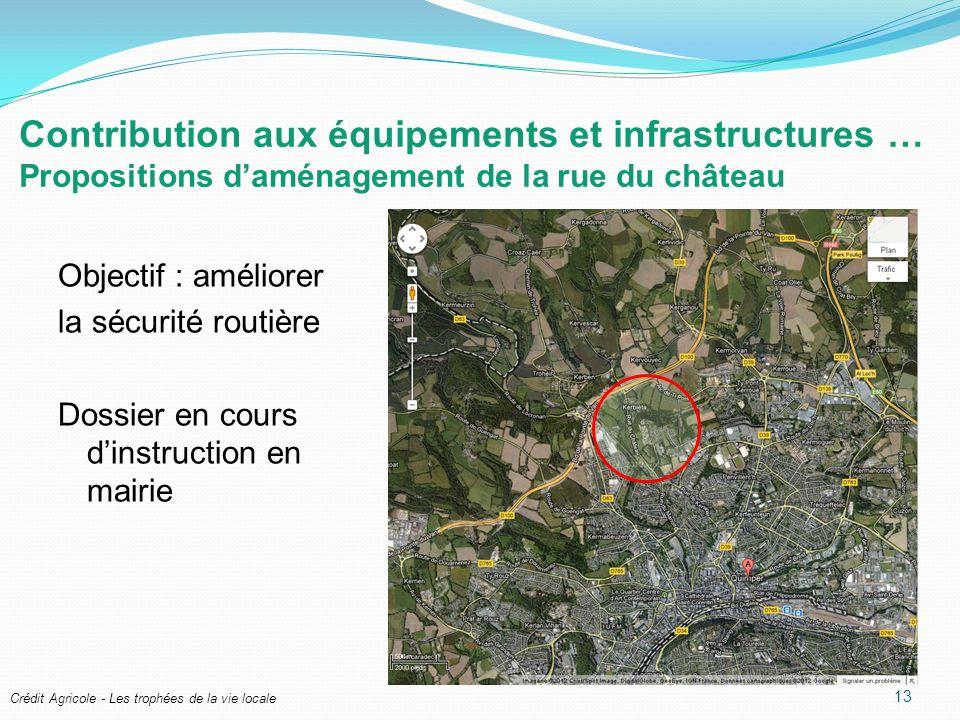 Contribution aux équipements et infrastructures … Propositions d'aménagement de la rue du château