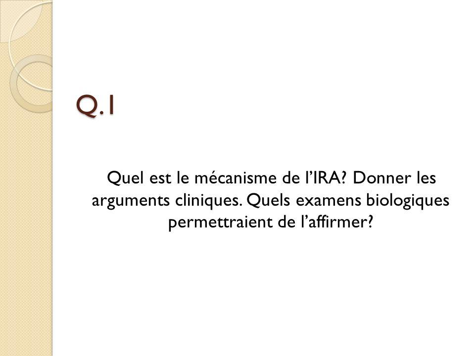 Q.1 Quel est le mécanisme de l'IRA. Donner les arguments cliniques.