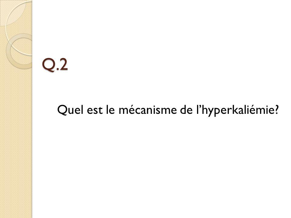 Q.2 Quel est le mécanisme de l'hyperkaliémie