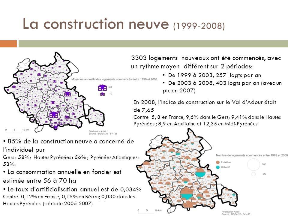 La construction neuve (1999-2008)