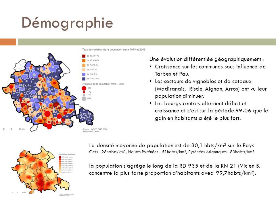Démographie Une évolution différentiée géographiquement :