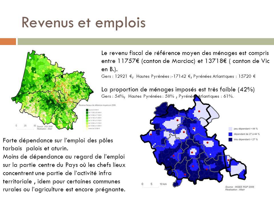 Revenus et emplois Le revenu fiscal de référence moyen des ménages est compris entre 11757€ (canton de Marciac) et 13718€ ( canton de Vic en B.).