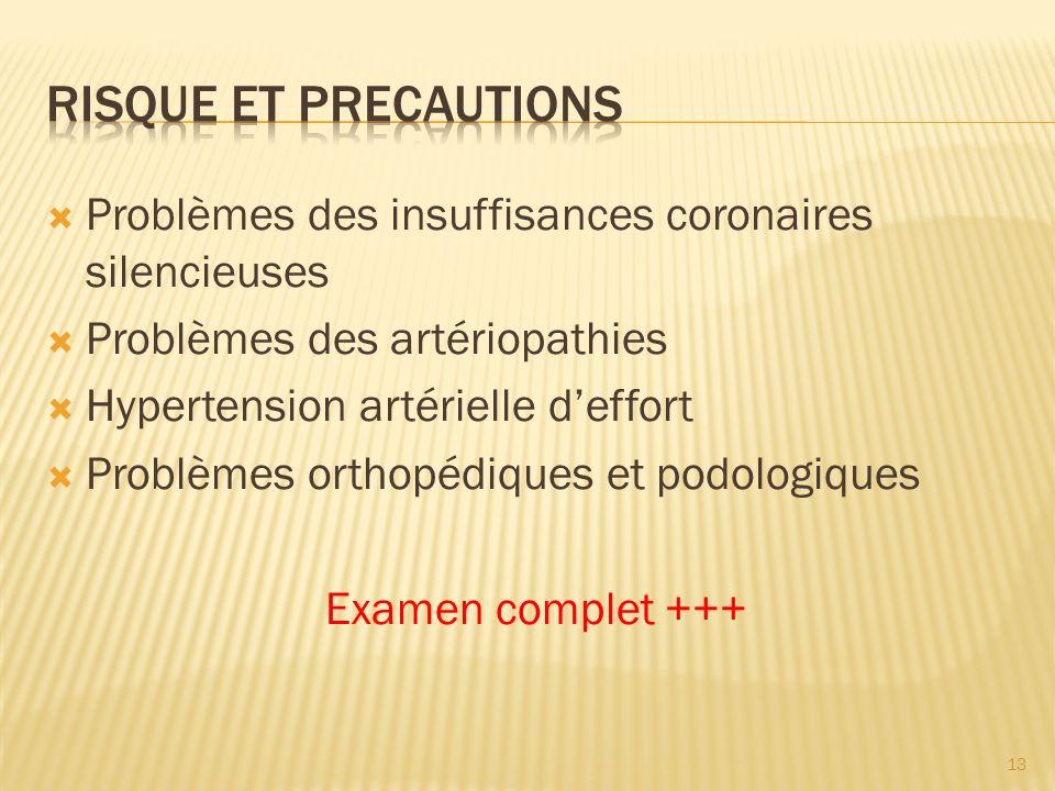 Risque et precautions Problèmes des insuffisances coronaires silencieuses. Problèmes des artériopathies.