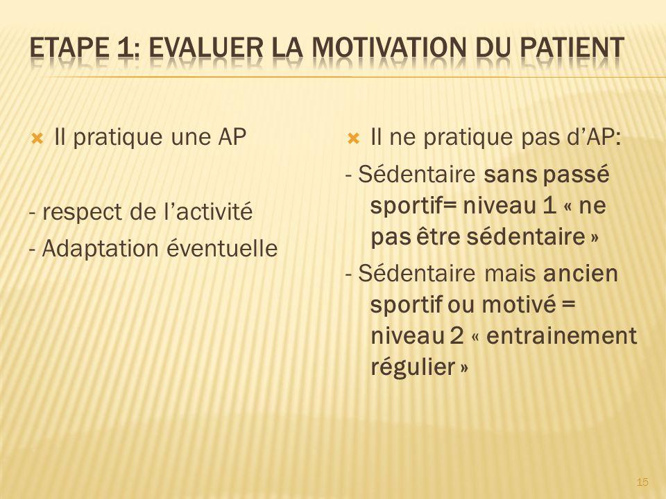 Etape 1: Evaluer la motivation du patient