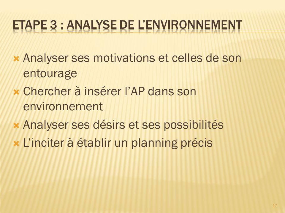 Etape 3 : Analyse de l'environnement