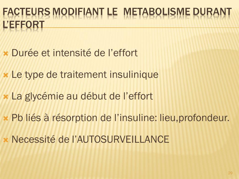 FACTEURS MODIFIANT LE METABOLISME DURANT L'EFFORT
