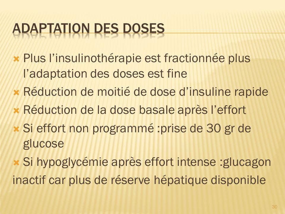 ADAPTATION DES DOSES Plus l'insulinothérapie est fractionnée plus l'adaptation des doses est fine. Réduction de moitié de dose d'insuline rapide.