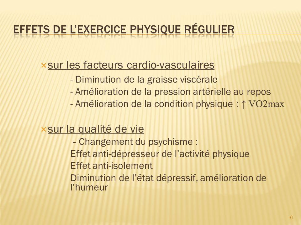 Effets de l'EXERCICE physique réguliEr