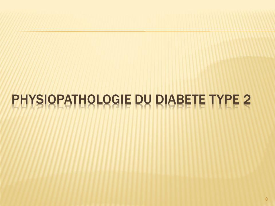PHYSIOPATHOLOGIE DU DIABETE TYPE 2