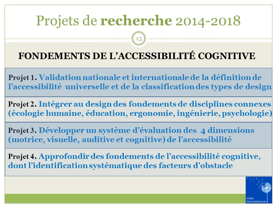 FONDEMENTS DE L'ACCESSIBILITÉ COGNITIVE