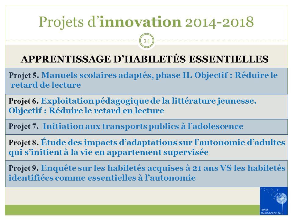 Projets d'innovation 2014-2018