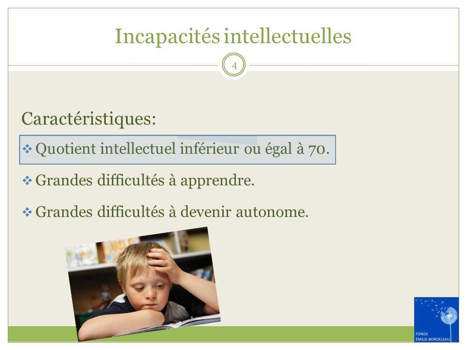 Incapacités intellectuelles