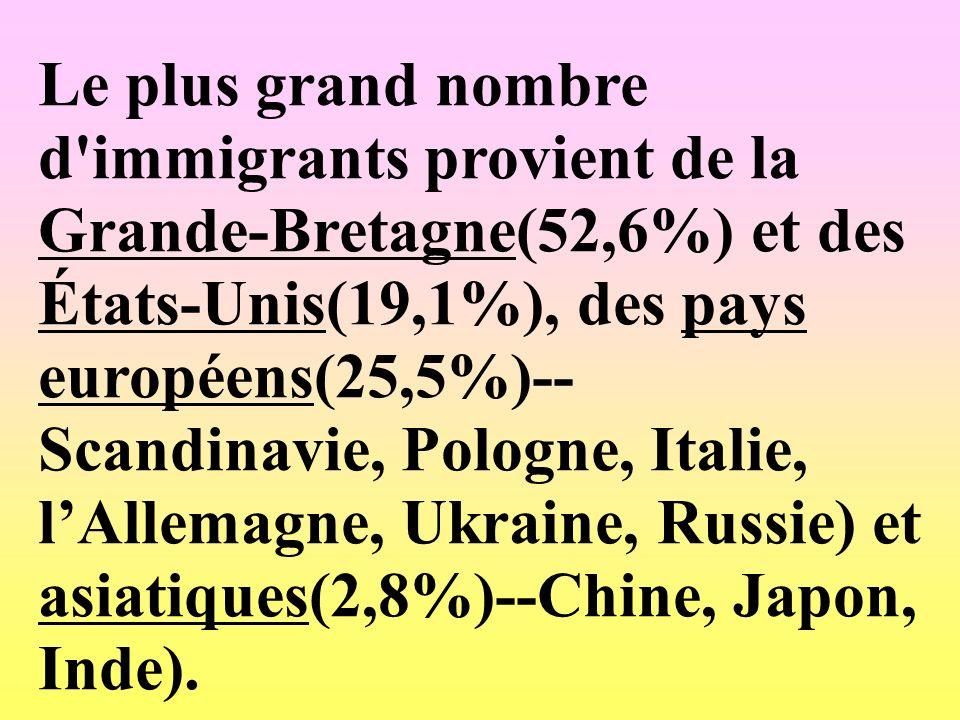 Le plus grand nombre d immigrants provient de la Grande-Bretagne(52,6%) et des États-Unis(19,1%), des pays européens(25,5%)-- Scandinavie, Pologne, Italie, l'Allemagne, Ukraine, Russie) et asiatiques(2,8%)--Chine, Japon, Inde).