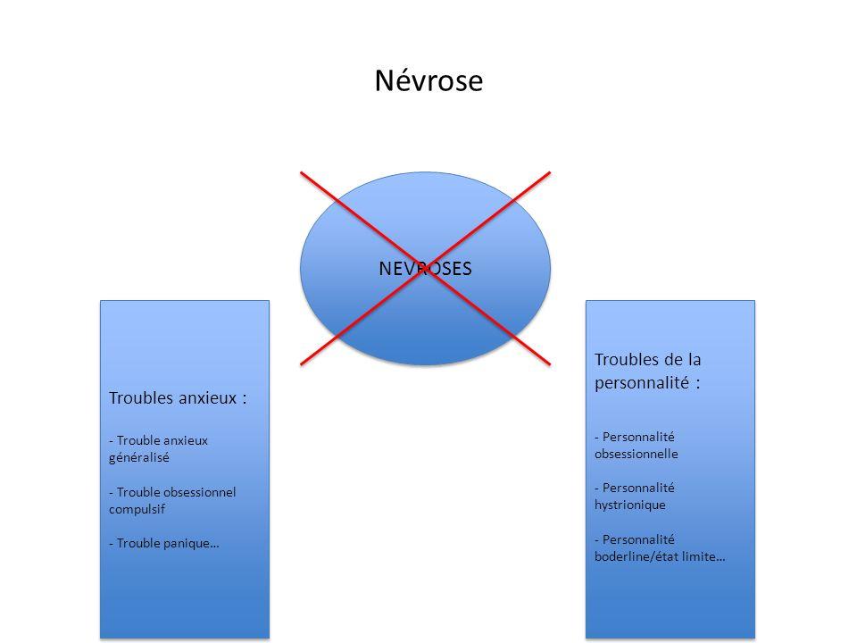 Névrose NEVROSES Troubles de la personnalité : Troubles anxieux :