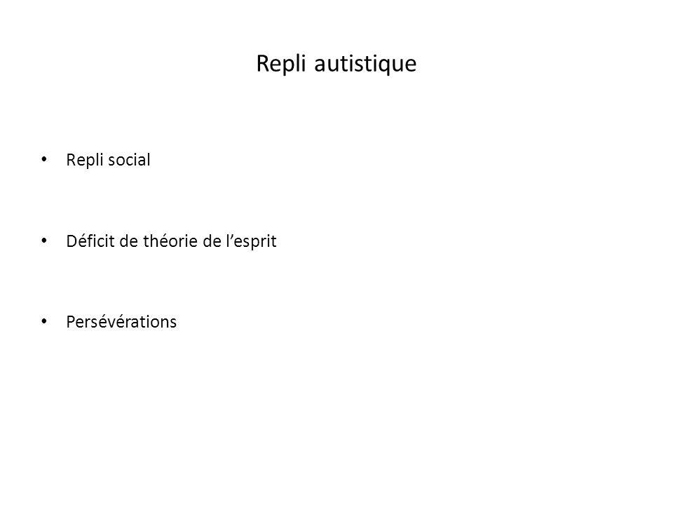 Repli autistique Repli social Déficit de théorie de l'esprit