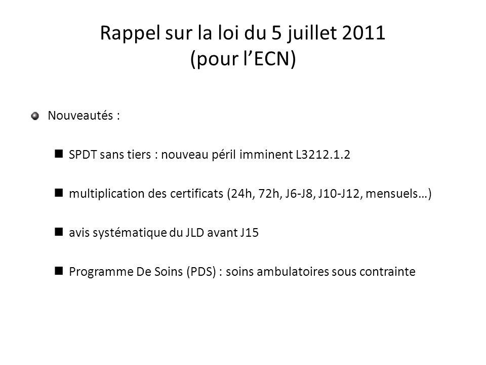 Rappel sur la loi du 5 juillet 2011 (pour l'ECN)