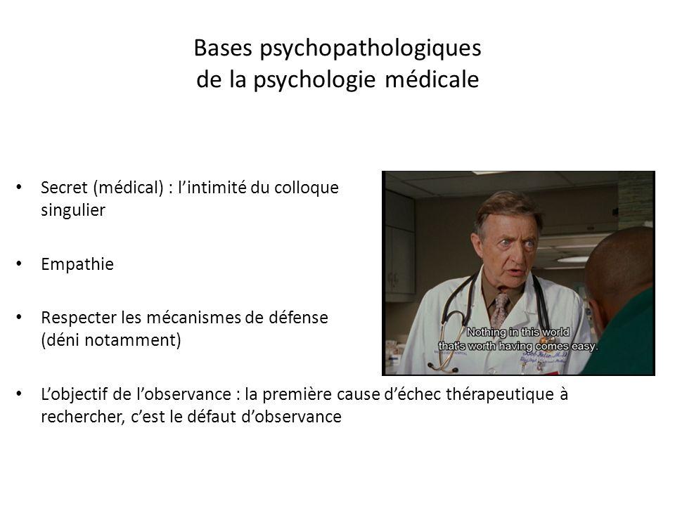 Bases psychopathologiques de la psychologie médicale