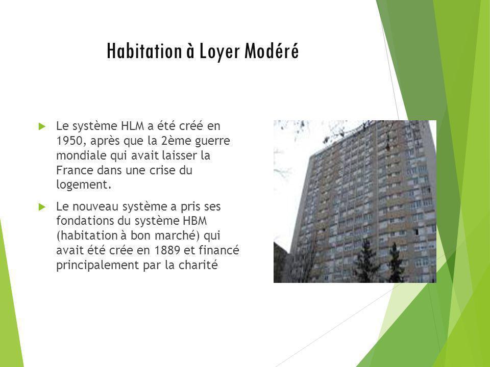 Habitation à Loyer Modéré