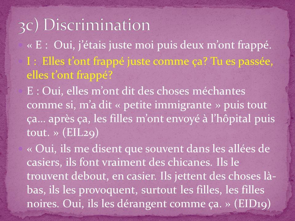 3c) Discrimination « E : Oui, j'étais juste moi puis deux m'ont frappé. I : Elles t'ont frappé juste comme ça Tu es passée, elles t'ont frappé