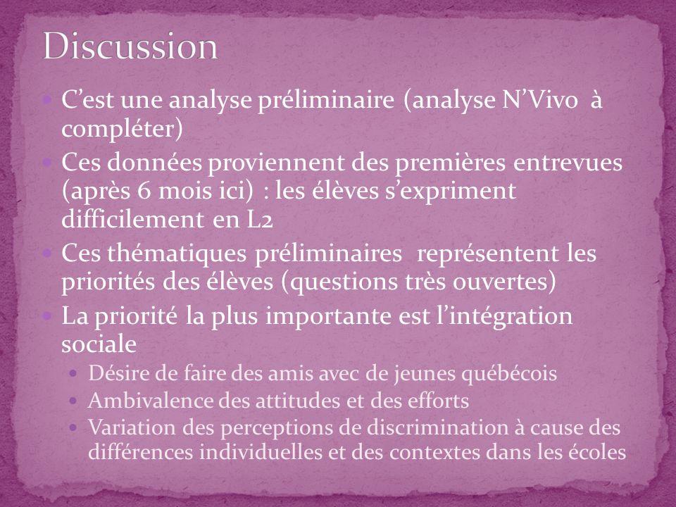 Discussion C'est une analyse préliminaire (analyse N'Vivo à compléter)