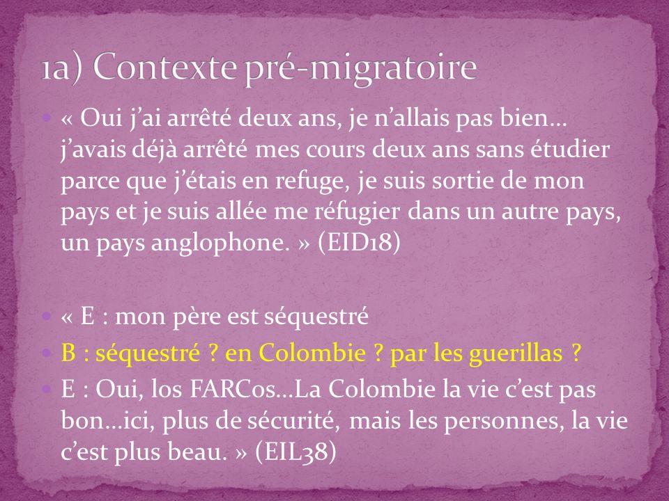 1a) Contexte pré-migratoire