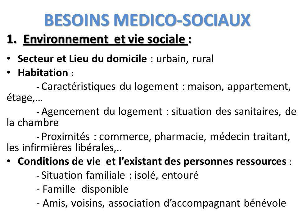 BESOINS MEDICO-SOCIAUX