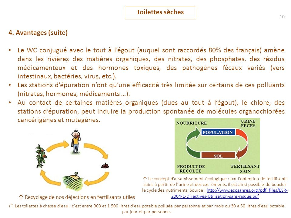 ↑ Recyclage de nos déjections en fertilisants utiles