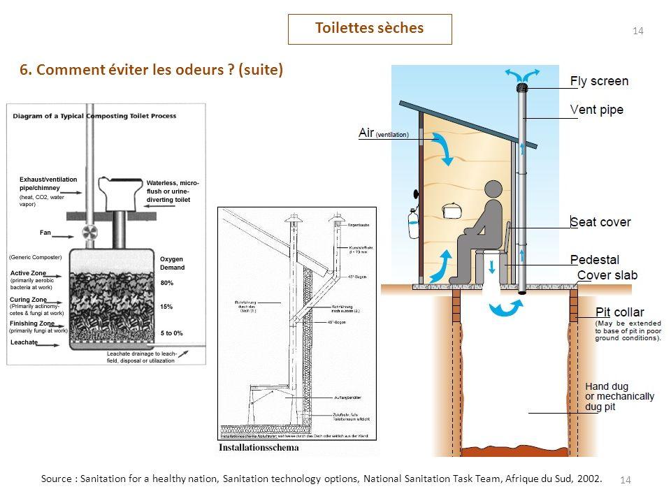 Toilettes s ches dans le cadre du d veloppement durable ppt t l charger - Plan de toilettes seches ...