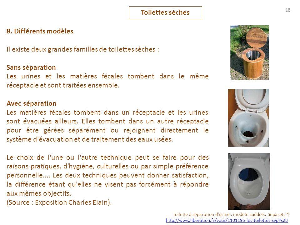 Il existe deux grandes familles de toilettes sèches : Sans séparation