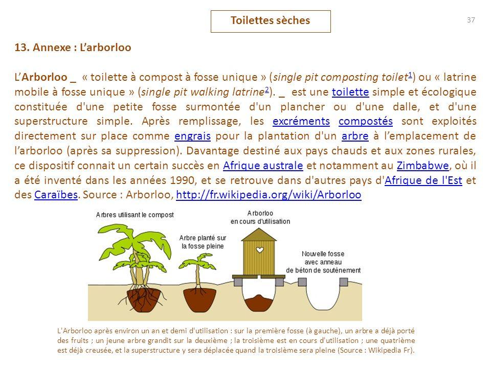 Toilettes sèches 13. Annexe : L'arborloo