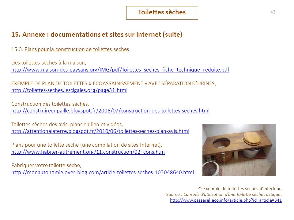 15. Annexe : documentations et sites sur Internet (suite)