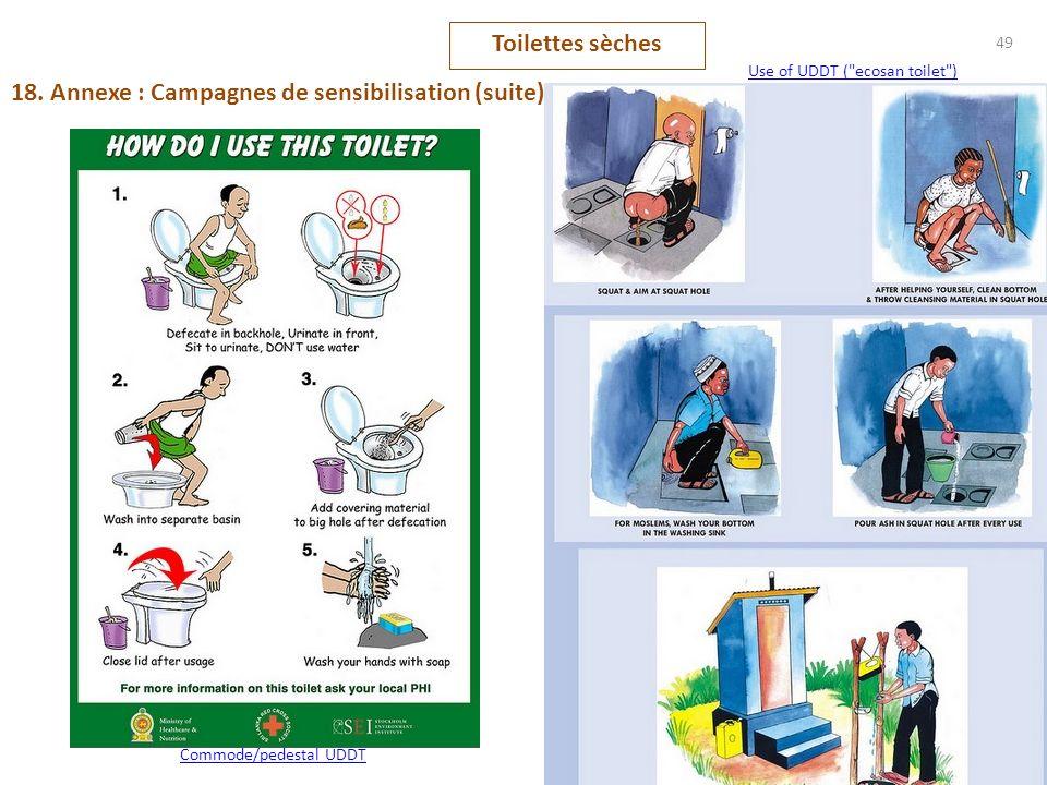 18. Annexe : Campagnes de sensibilisation (suite)
