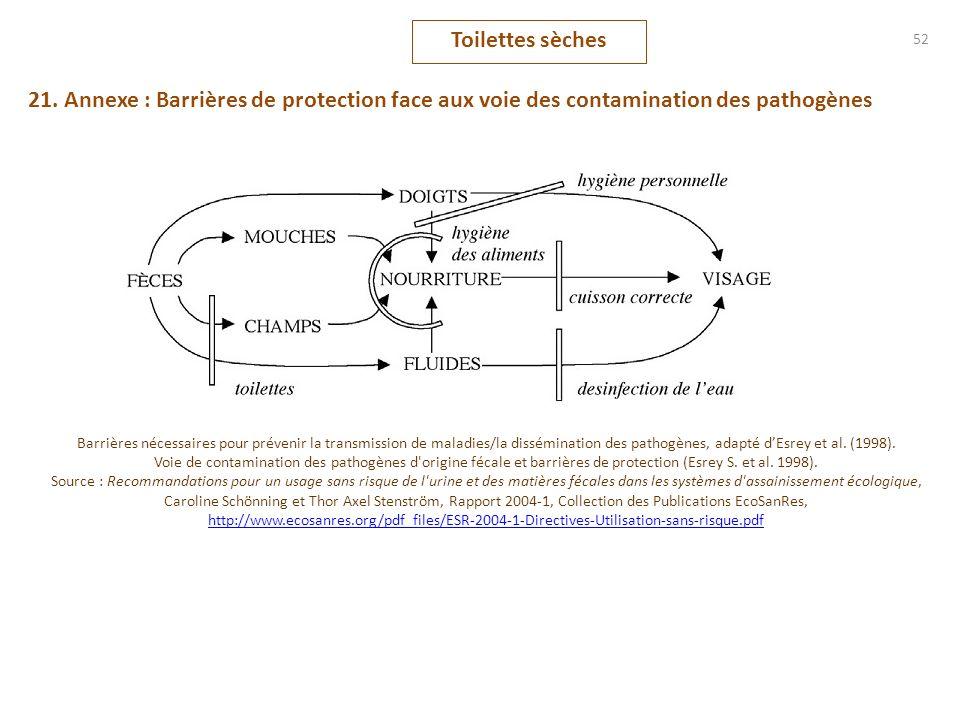 Toilettes sèches 52. 21. Annexe : Barrières de protection face aux voie des contamination des pathogènes.