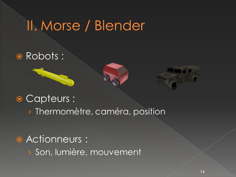 II. Morse / Blender Robots : Capteurs : Actionneurs :