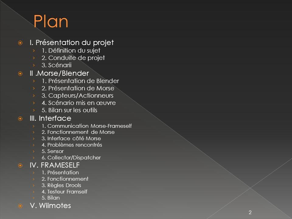 Plan I. Présentation du projet II .Morse/Blender III. Interface