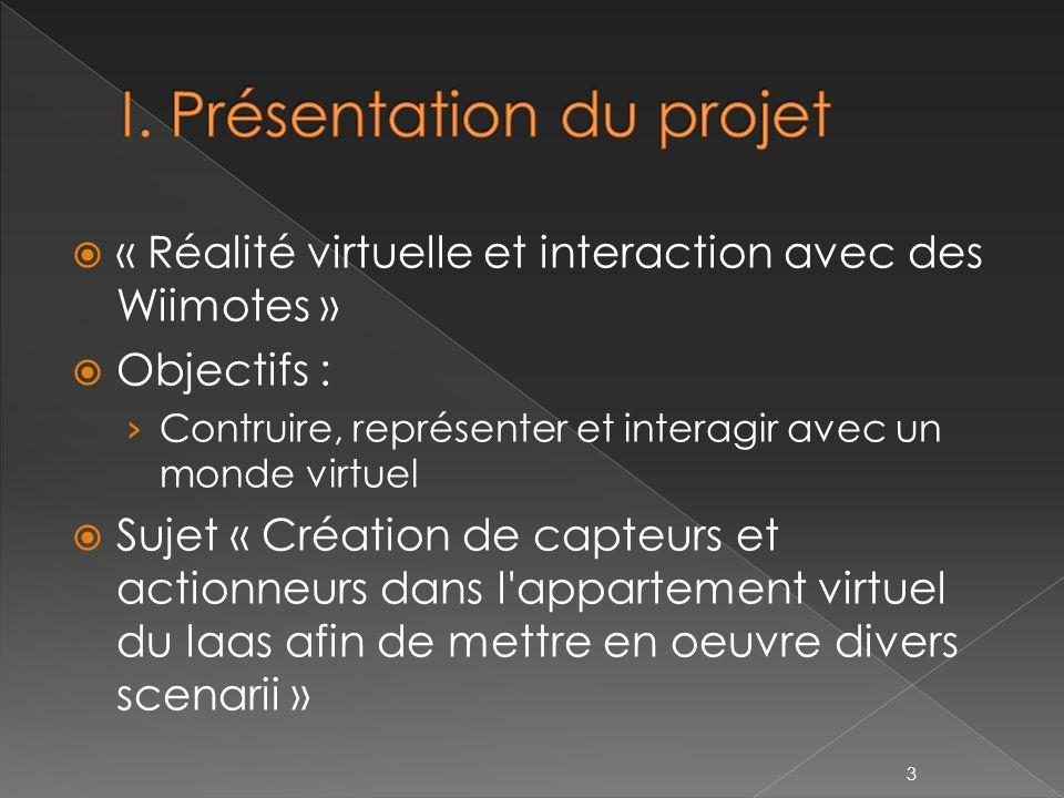 I. Présentation du projet