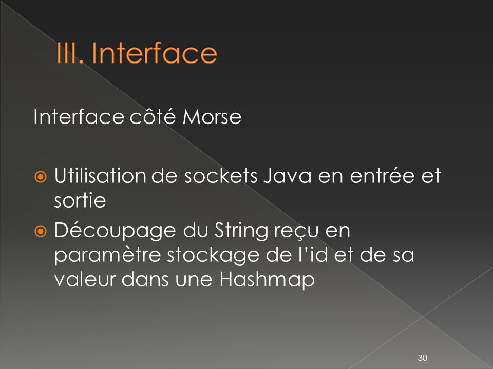 III. Interface Interface côté Morse