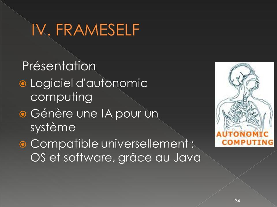 IV. FRAMESELF Présentation Logiciel d autonomic computing
