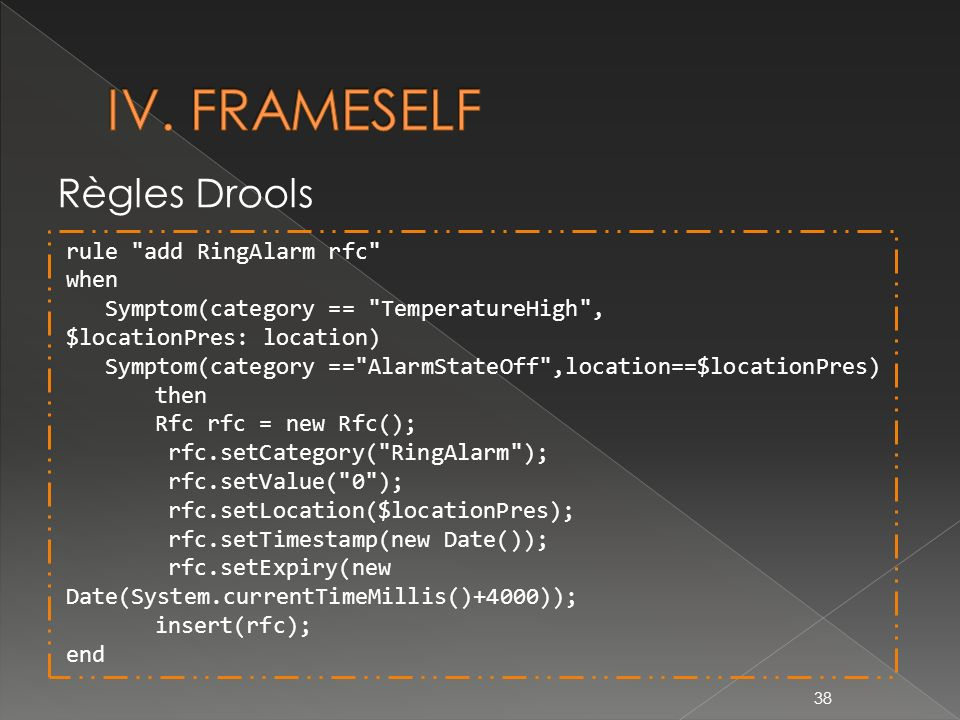 IV. FRAMESELF Règles Drools rule add RingAlarm rfc when