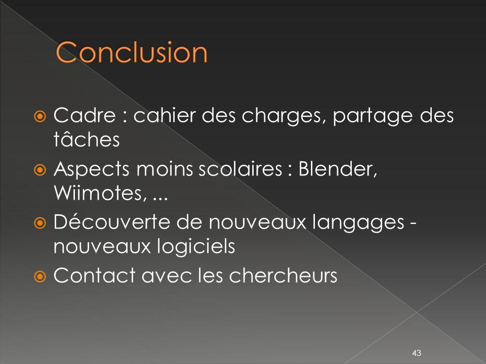 Conclusion Cadre : cahier des charges, partage des tâches