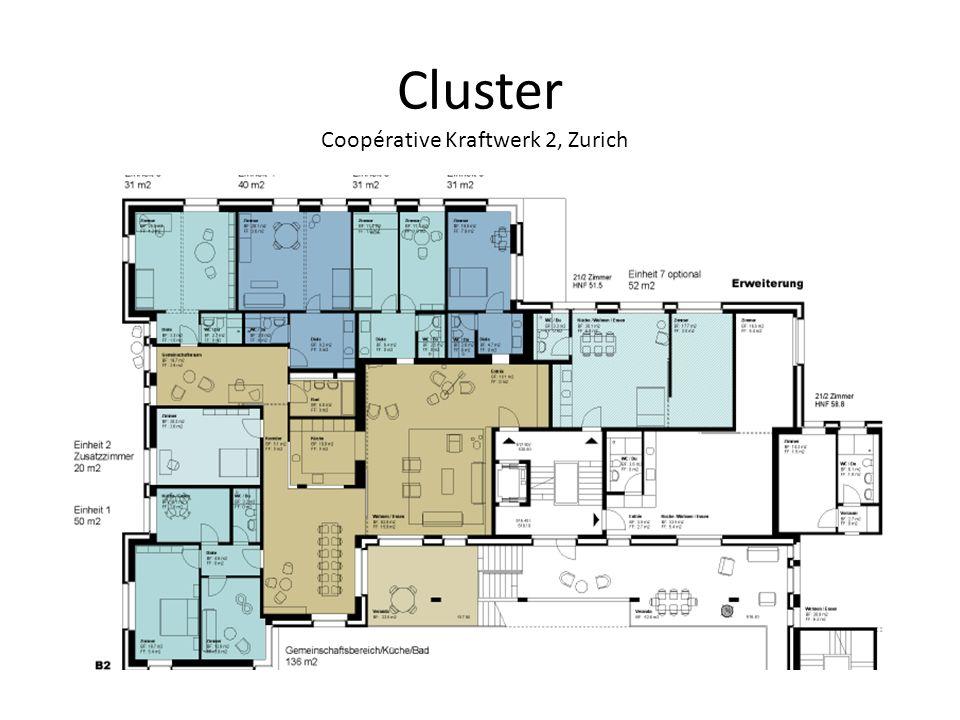 Cluster Coopérative Kraftwerk 2, Zurich