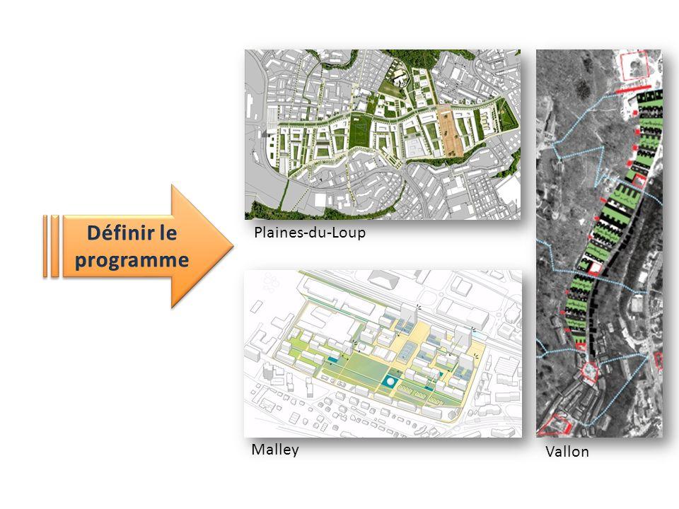 Plaines-du-Loup Vallon Définir le programme Malley