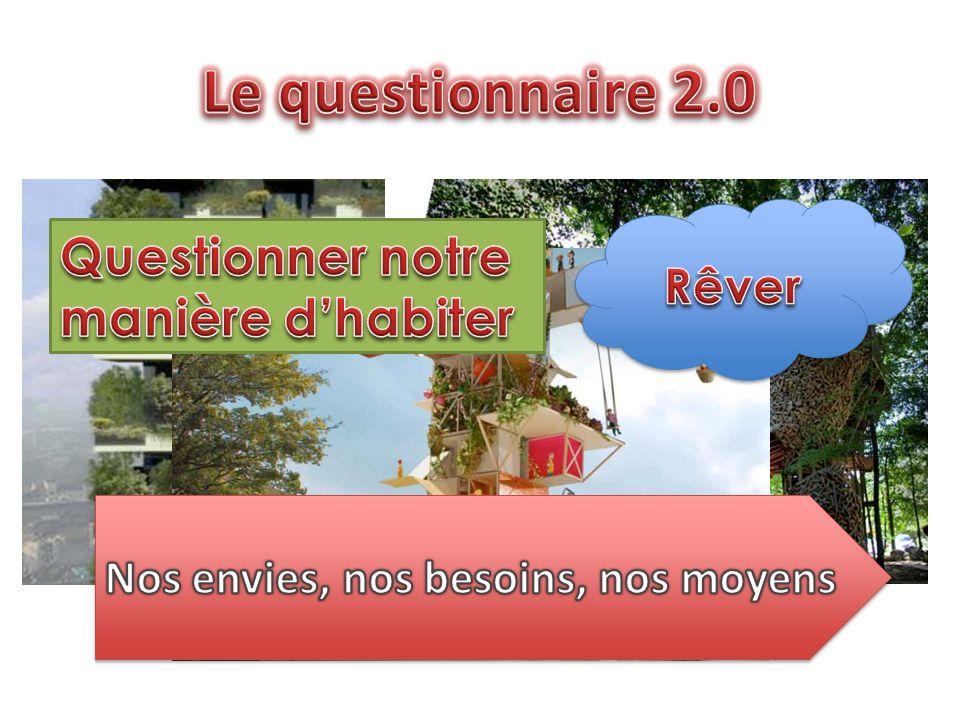Le questionnaire 2.0 Questionner notre manière d'habiter