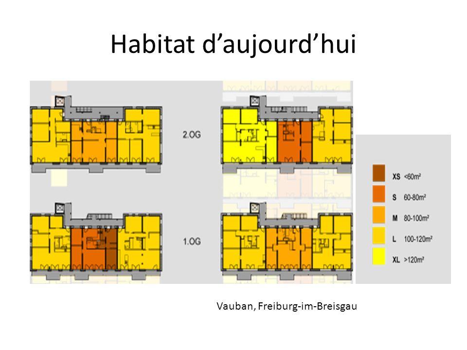 Habitat d'aujourd'hui