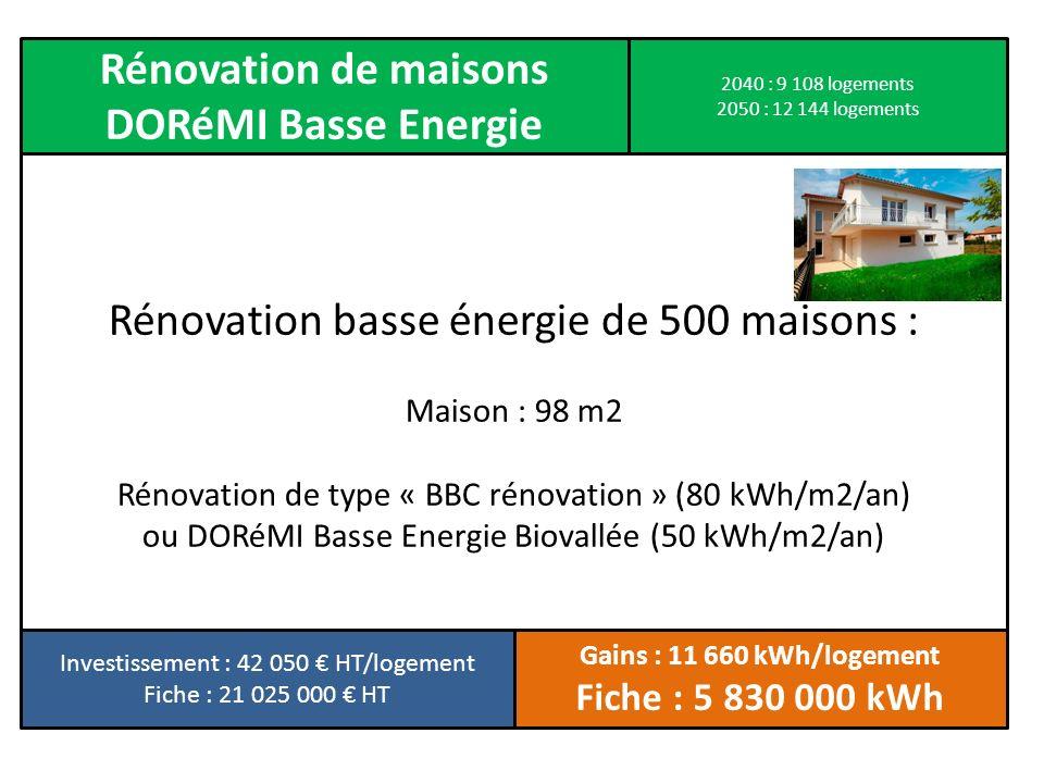 Rénovation de maisons DORéMI Basse Energie