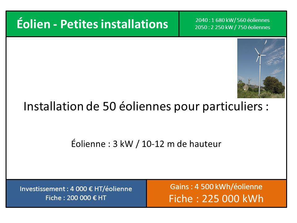Éolien - Petites installations