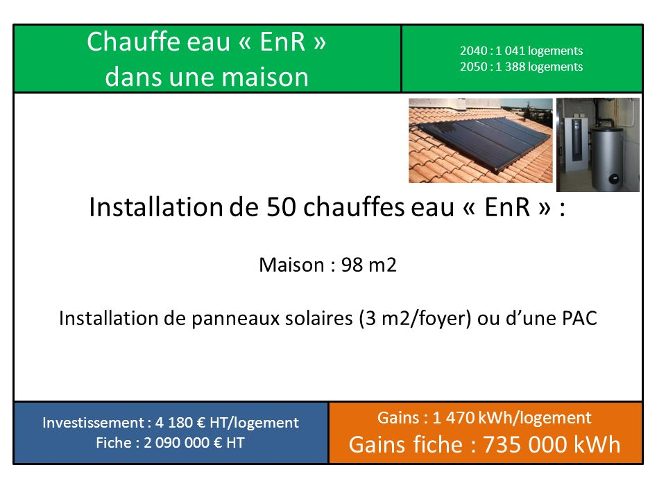 Installation de 50 chauffes eau « EnR » : Chauffe eau « EnR »