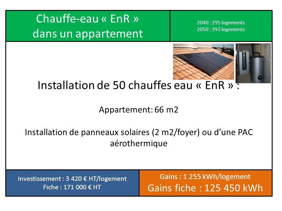 Installation de 50 chauffes eau « EnR » :